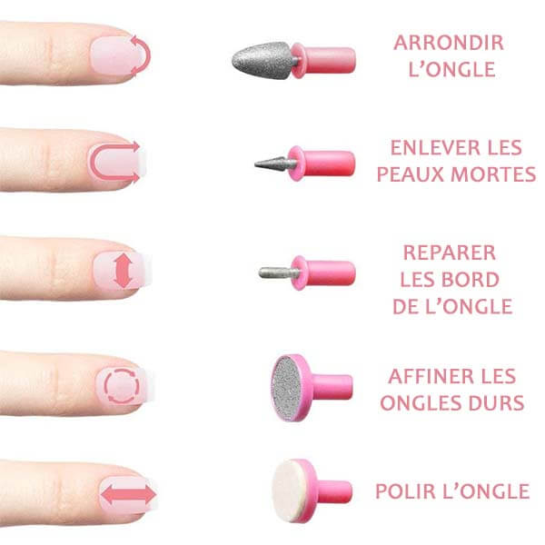 polissoir à ongles